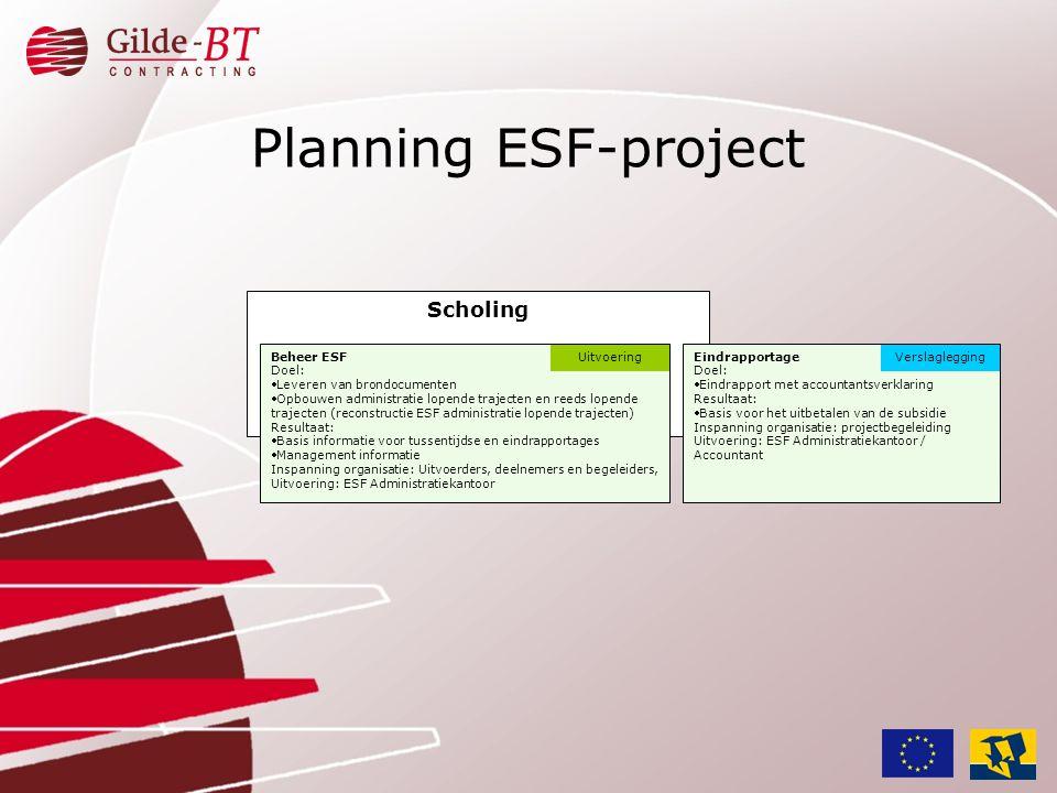 Planning ESF-project Scholing Beheer ESF Doel: Leveren van brondocumenten Opbouwen administratie lopende trajecten en reeds lopende trajecten (recon
