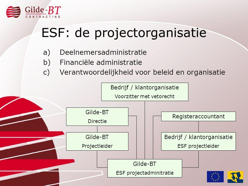 ESF: de projectorganisatie a)Deelnemersadministratie b)Financiële administratie c)Verantwoordelijkheid voor beleid en organisatie Bedrijf / klantorgan