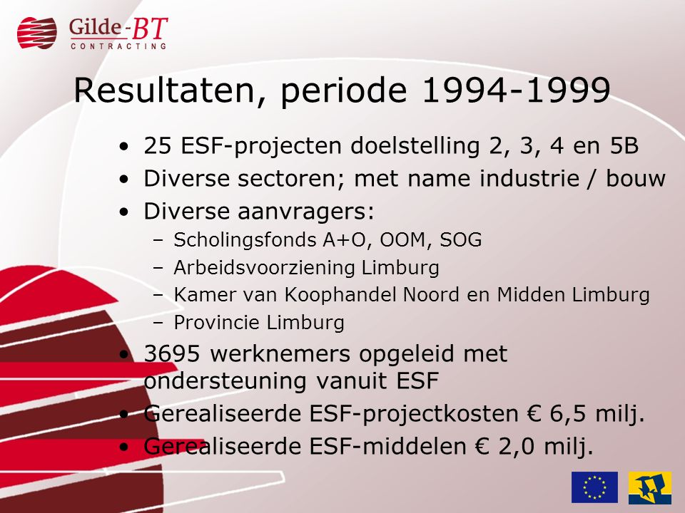 •25 ESF-projecten doelstelling 2, 3, 4 en 5B •Diverse sectoren; met name industrie / bouw •Diverse aanvragers: –Scholingsfonds A+O, OOM, SOG –Arbeidsv