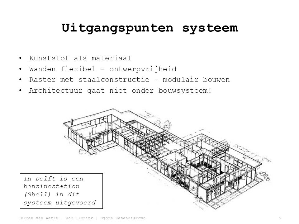 Jeroen van Aerle | Rob Ilbrink | Bjorn Kasandikromo5 Uitgangspunten systeem •Kunststof als materiaal •Wanden flexibel - ontwerpvrijheid •Raster met staalconstructie – modulair bouwen •Architectuur gaat niet onder bouwsysteem.