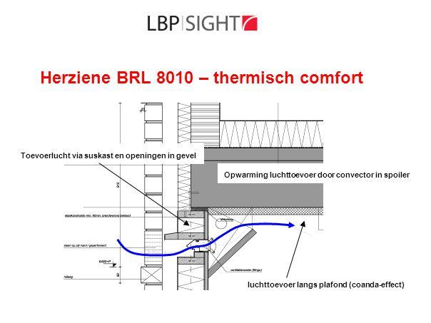 Herziene BRL 8010 – thermisch comfort luchttoevoer langs plafond (coanda-effect) Opwarming luchttoevoer door convector in spoiler Toevoerlucht via sus