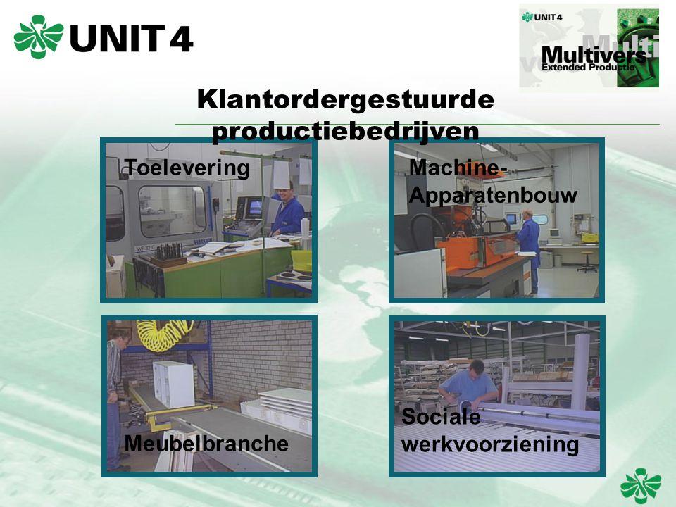 ToeleveringMachine- Apparatenbouw Meubelbranche Sociale werkvoorziening Klantordergestuurde productiebedrijven