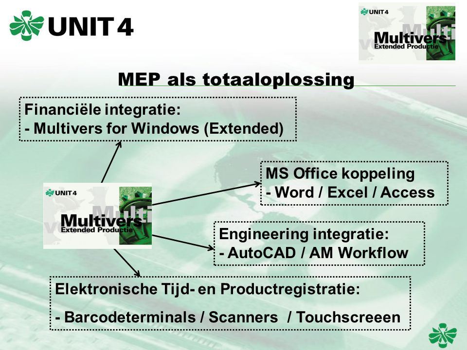 MEP als totaaloplossing Engineering integratie: - AutoCAD / AM Workflow Financiële integratie: - Multivers for Windows (Extended) Elektronische Tijd-