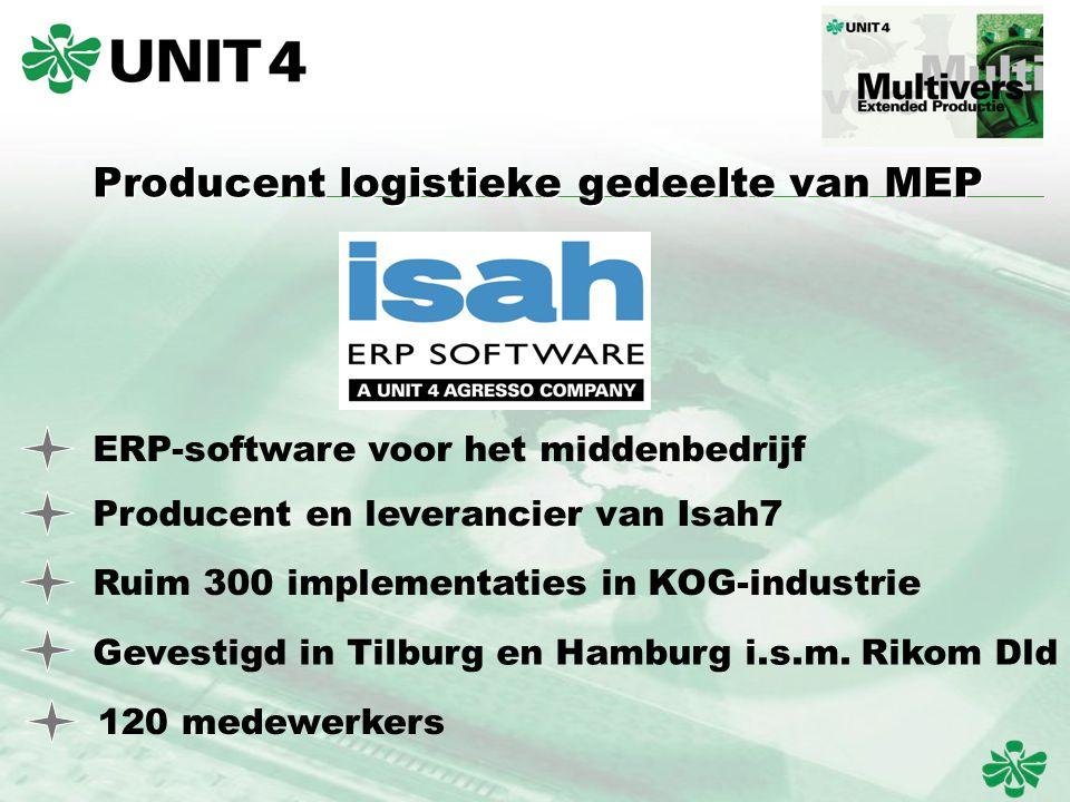 ERP-software voor het middenbedrijf Ruim 300 implementaties in KOG-industrie 120 medewerkers Gevestigd in Tilburg en Hamburg i.s.m.