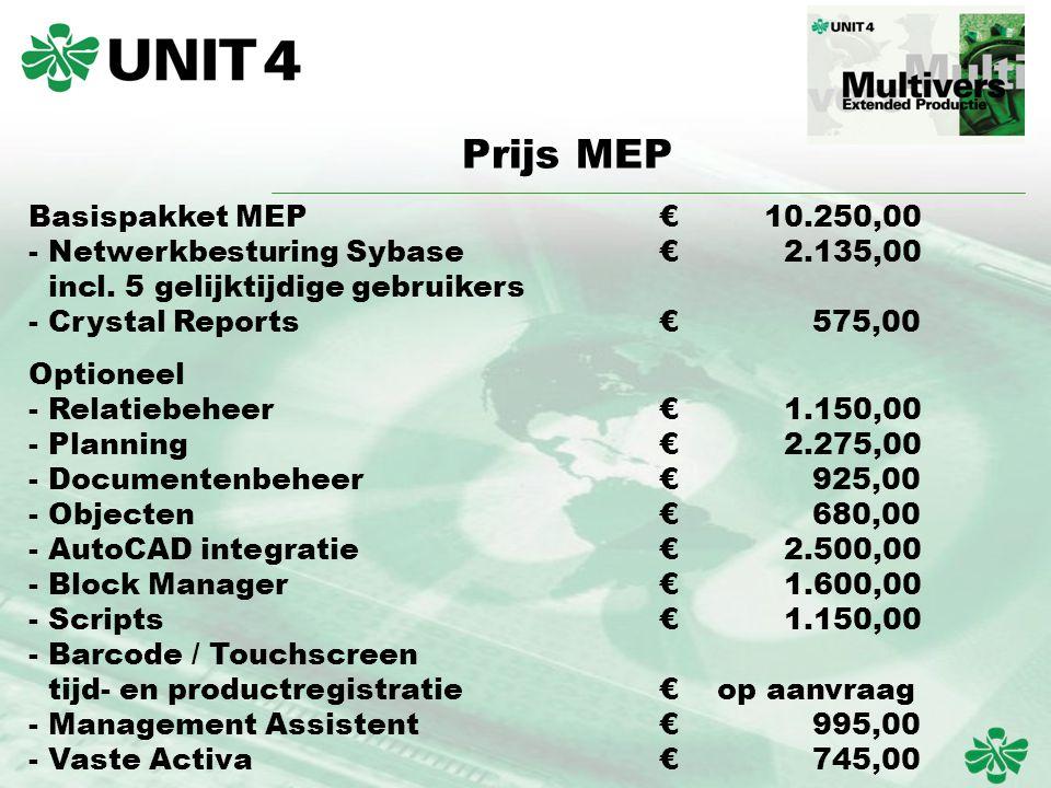 Basispakket MEP€10.250,00 - Netwerkbesturing Sybase € 2.135,00 incl.