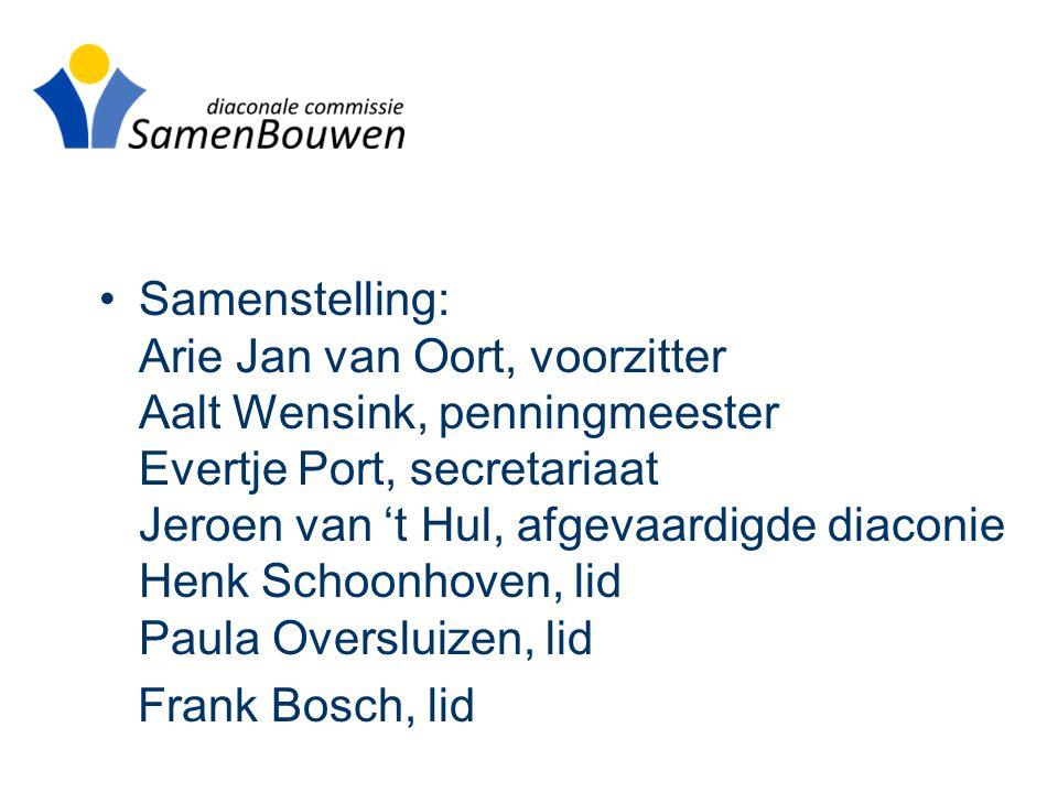 •Samenstelling: Arie Jan van Oort, voorzitter Aalt Wensink, penningmeester Evertje Port, secretariaat Jeroen van 't Hul, afgevaardigde diaconie Henk Schoonhoven, lid Paula Oversluizen, lid Frank Bosch, lid