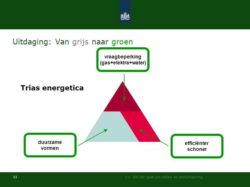 >> Als het gaat om milieu en leefomgeving 11 Uitdaging: Van grijs naar groen duurzame vormen efficiënter schoner vraagbeperking (gas+elektra+water) Trias energetica