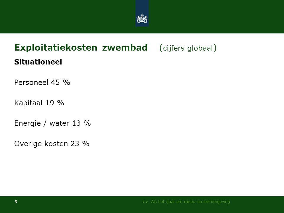 >> Als het gaat om milieu en leefomgeving 9 Exploitatiekosten zwembad ( cijfers globaal ) Situationeel Personeel 45 % Kapitaal 19 % Energie / water 13 % Overige kosten 23 %