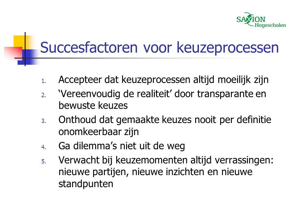 Succesfactoren voor keuzeprocessen 1. Accepteer dat keuzeprocessen altijd moeilijk zijn 2. 'Vereenvoudig de realiteit' door transparante en bewuste ke