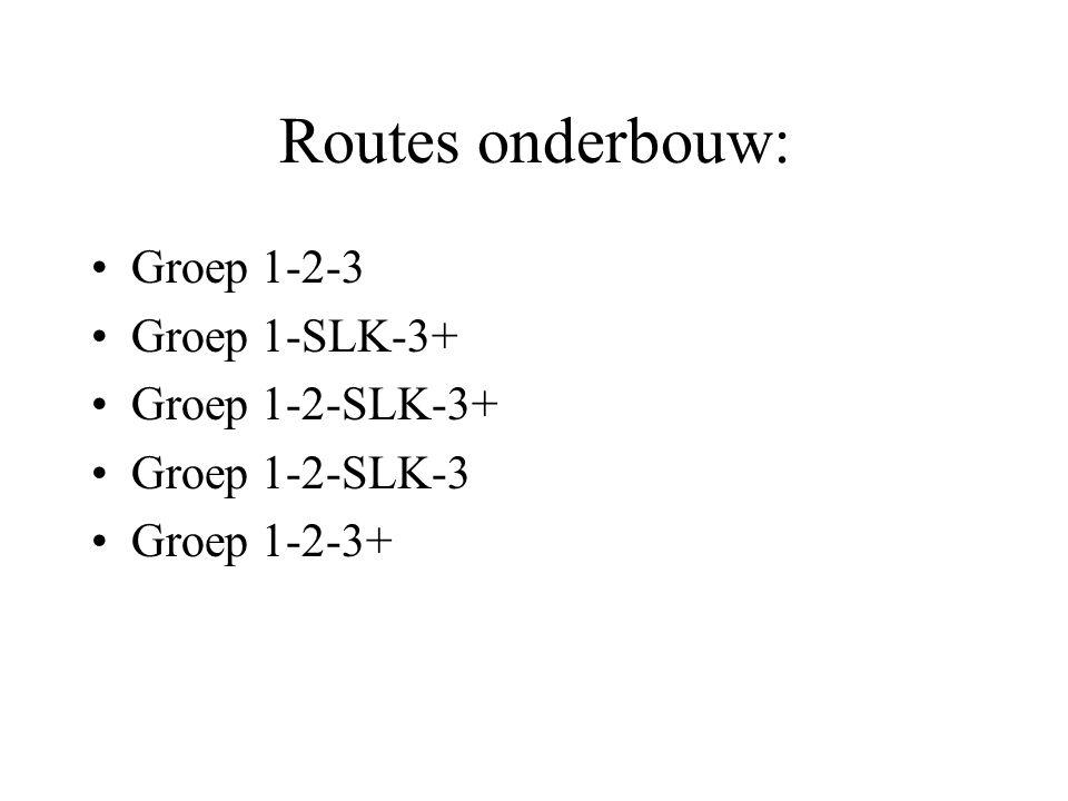 Routes onderbouw: •Groep 1-2-3 •Groep 1-SLK-3+ •Groep 1-2-SLK-3+ •Groep 1-2-SLK-3 •Groep 1-2-3+