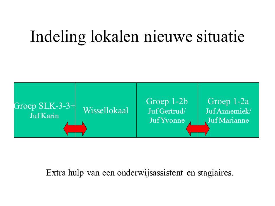 Indeling lokalen nieuwe situatie Groep SLK-3-3+ Juf Karin Wissellokaal Groep 1-2b Juf Gertrud/ Juf Yvonne Groep 1-2a Juf Annemiek/ Juf Marianne Extra hulp van een onderwijsassistent en stagiaires.