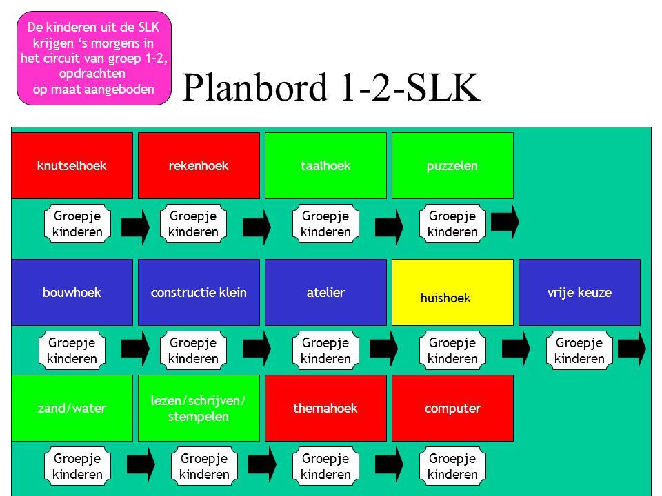 Dagindeling groep 1-2 •08.30- 09.00 uur Inloop ( verlengde instructie) •09.00- 09.30 uur Kringactiviteit in eigen groep •09.30- 10.15 uur Beweging ( 09.50 uur :SLK) •10.15-10.45 uur Fruit eten •10.45-11.45 uur Werken (3 lokalen) •11.45-12.00 uur Afsluiting in eigen groep ( SLK gaat terug naar de thuisgroep) •13.15-13.45 uur Kringactiviteit in eigen groep •13.45-14.45 uur Werken.(3 lokalen) •14.45-15.30 uur Beweging