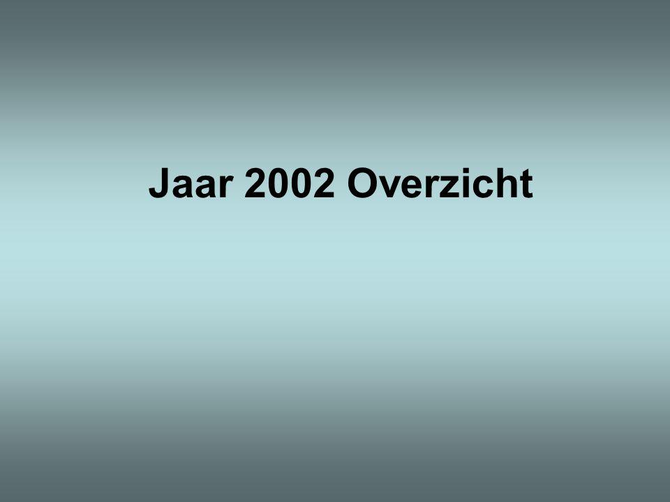 Jaar 2002 Overzicht