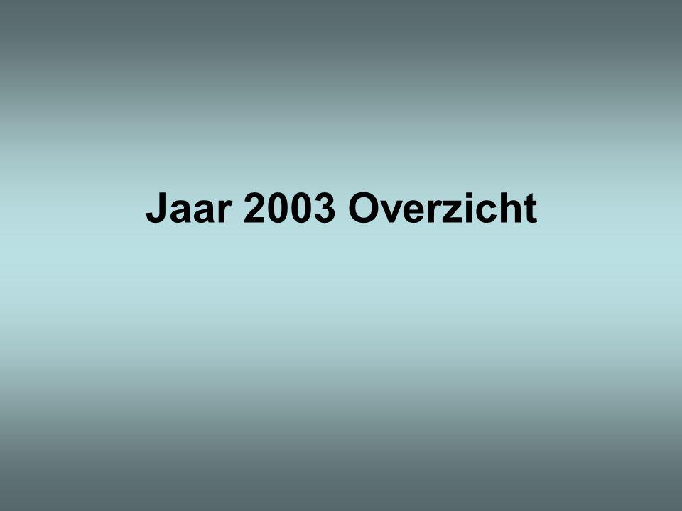 Jaar 2003 Overzicht