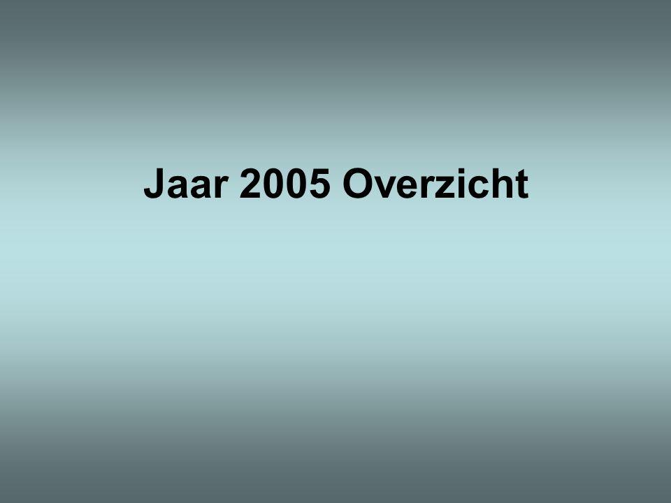 Jaar 2005 Overzicht
