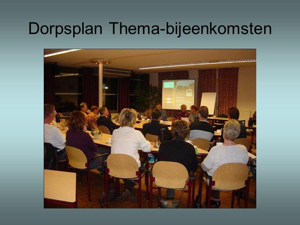 Dorpsplan Thema-bijeenkomsten