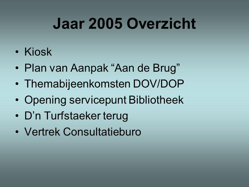 Jaar 2005 Overzicht •Kiosk •Plan van Aanpak Aan de Brug •Themabijeenkomsten DOV/DOP •Opening servicepunt Bibliotheek •D'n Turfstaeker terug •Vertrek Consultatieburo