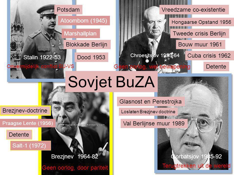 Geen oorlog, door pariteit Brezjnev 1964-82 Stalin 1922-53 Onvermijdelijk conflict SU-VS Chroesjtsjov 1953-64 Geen oorlog, wel bewapening Gorbatsjov 1