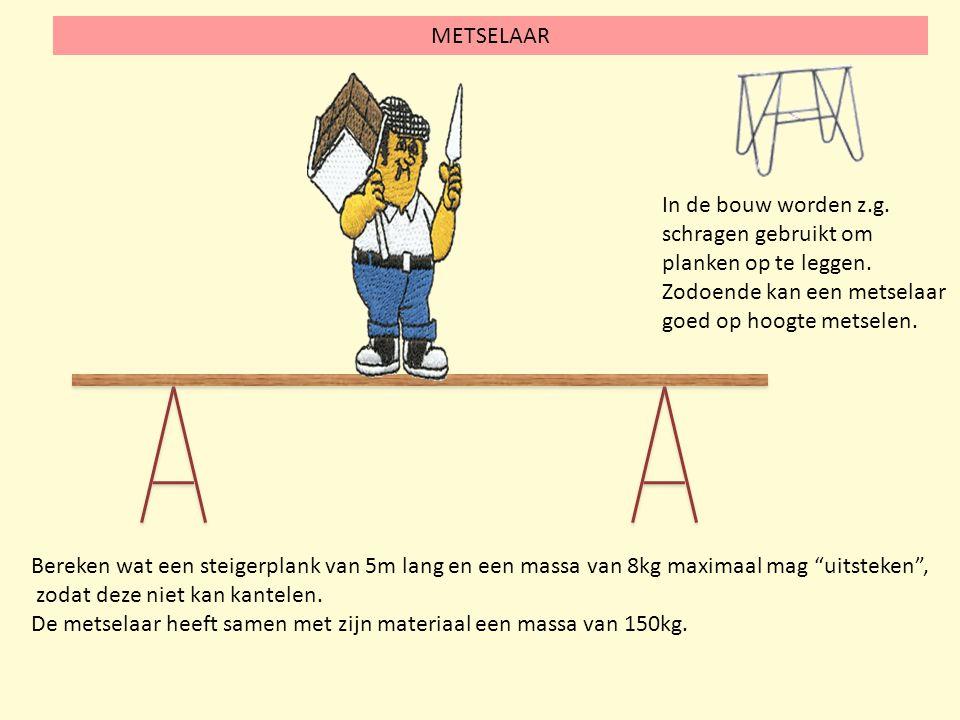 METSELAAR In de bouw worden z.g. schragen gebruikt om planken op te leggen. Zodoende kan een metselaar goed op hoogte metselen. Bereken wat een steige