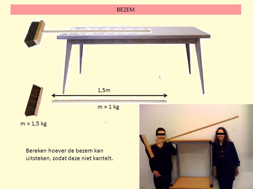 BEZEM 1,5m m = 1,5 kg m = 1 kg Bereken hoever de bezem kan uitsteken, zodat deze niet kantelt.