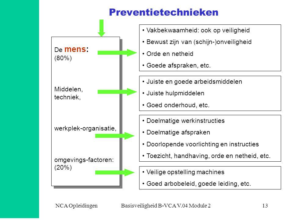 NCA Opleidingen Basisveiligheid B-VCA V.04 Module 213 Preventietechnieken De mens: (80%) Middelen, techniek, werkplek-organisatie, omgevings-factoren: