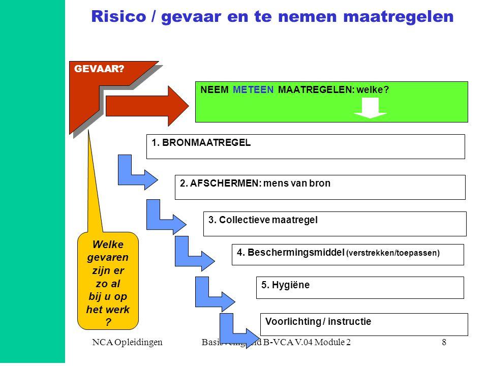 NCA Opleidingen Basisveiligheid B-VCA V.04 Module 28 Risico / gevaar en te nemen maatregelen GEVAAR? NEEM METEEN MAATREGELEN: welke? 1. BRONMAATREGEL