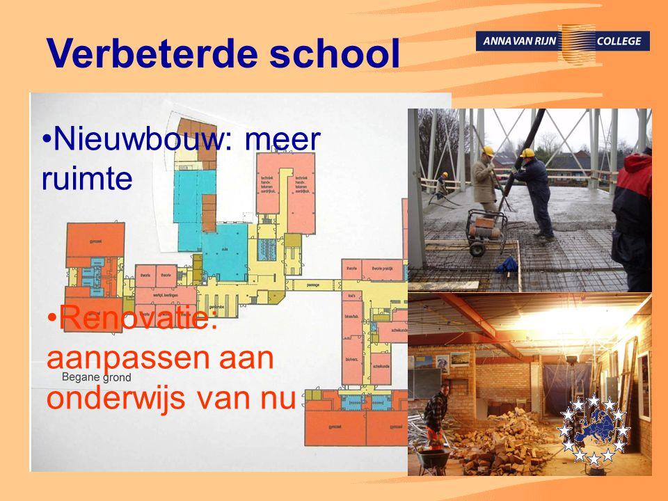 Nieuwbouw en Verbouwing  Meer Ruimte  Eigen thuis voor de onderbouw  Meer Rust  Modern Onderwijs:  variatie  zelfstandig werken  Goed uitgerust onderwijsgebouw
