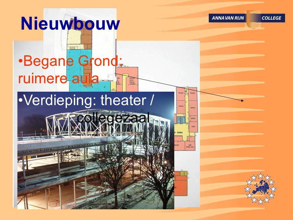 Nieuwbouw •Begane Grond: ruimere aula •Verdieping: theater / collegezaal