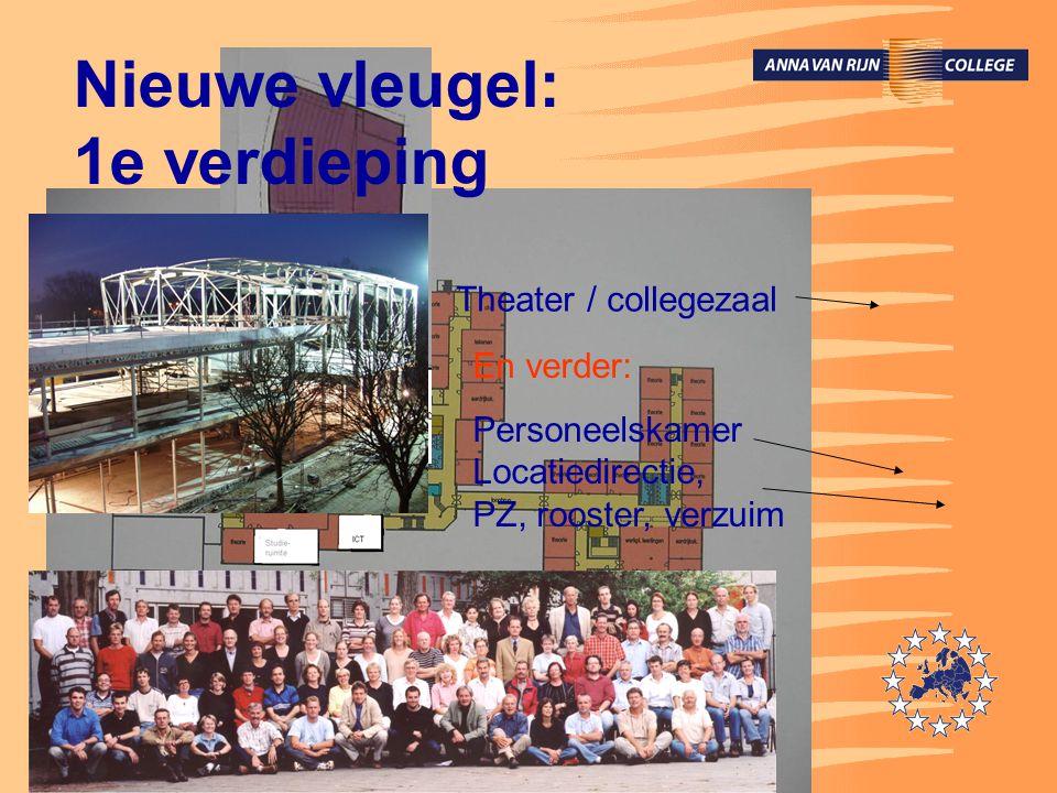 Nieuwe vleugel: 1e verdieping Theater / collegezaal En verder: Personeelskamer Locatiedirectie, PZ, rooster, verzuim