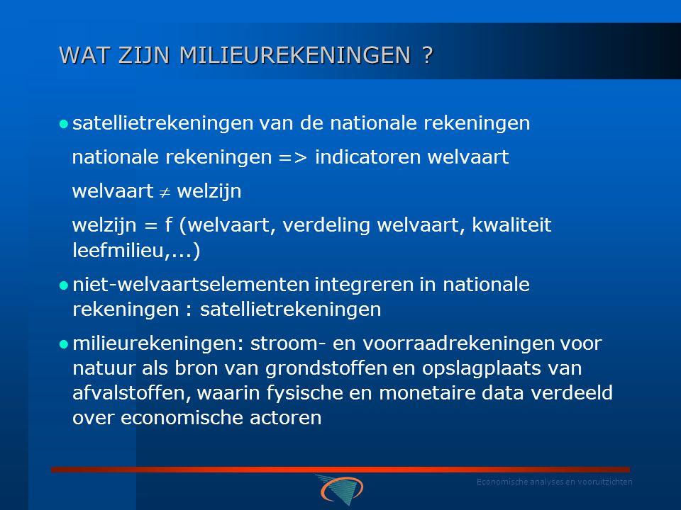 Economische analyses en vooruitzichten BELGISCHE MILIEUREKENINGEN IN EUROPEES PERSPECTIEF  Milieurekeningen veel uitgebreider dan de 3 types beschikbaar voor België  Europa: Eurostat stimuleert opzetten milieurekeningen in alle lidstaten  Hoe verhouden de Belgische milieurekeningen zich tot de milieurekeningen in andere landen .