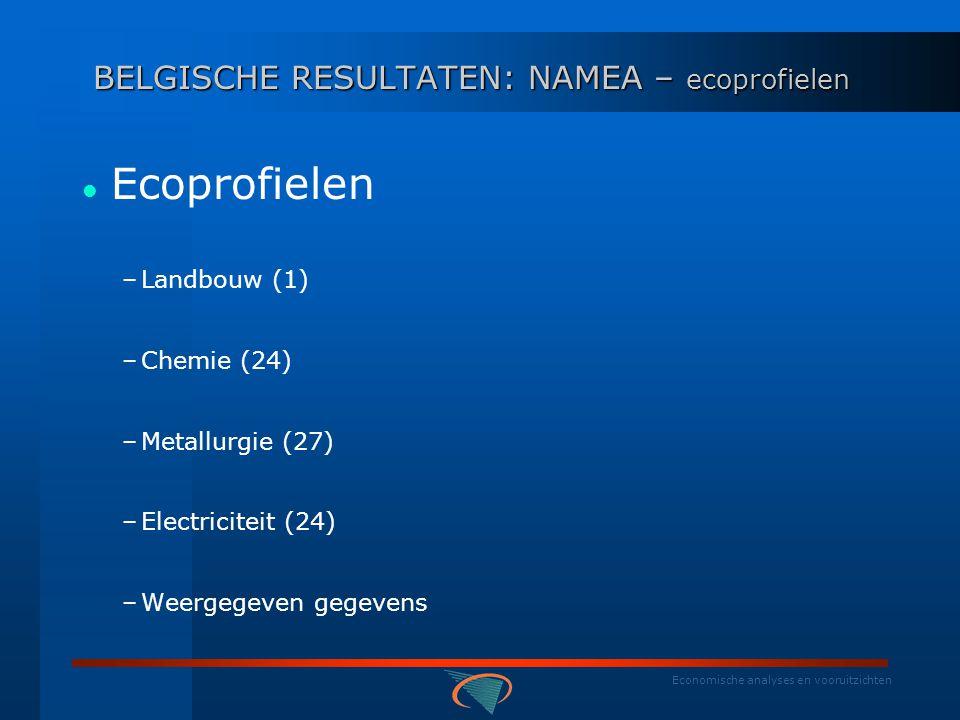 Economische analyses en vooruitzichten BELGISCHE RESULTATEN: NAMEA – inventaris+ Grote categorieën Huis- houdens Bedrijfs- takken A-C Primair D Industrie E-Q Overig Water 97-99: Zink (in %) Aandeel 39.160.91.085.713.3 Ecoefficiency 0.64.10.18 Ecogain 3.5(+)17-13.4(+)18.6-3.8 Water 97-99: Stikstof (in %) Aandeel 38.561.580.212.77.0 Ecoefficiency 45.80.610.09 Ecogain 3.8-13-23.3(+)12.9-7.5 (+) ontkoppeling