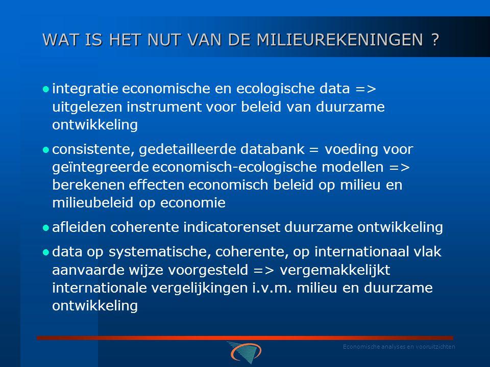 Economische analyses en vooruitzichten BELGISCHE MILIEUREKENINGEN IN EUROPEES PERSPECTIEF Rekeningen waar België geen ervaring mee heeft:  ondergrondse natuurlijke rijkdommen (VK, NED, NOO, FRA, DEN, OOS)  landgebruik (ZWE, NED, DEN, DUI, FIN, NOO)  visrekeningen (VK)  waterkwaliteitsrekeningen (FRA)  NAMEA giftige stoffen in lucht, water, land (NED)  NAMEA chemische producten (ZWE)  NAMEA met milieubelastingen en -subsidies (ZWE, NED, DEN)  NAMEA energie (veel landen => nu in NAMEA Lucht)