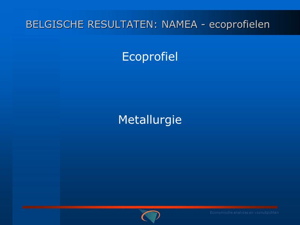 Economische analyses en vooruitzichten Ecoprofiel Chemie: Jaarl.