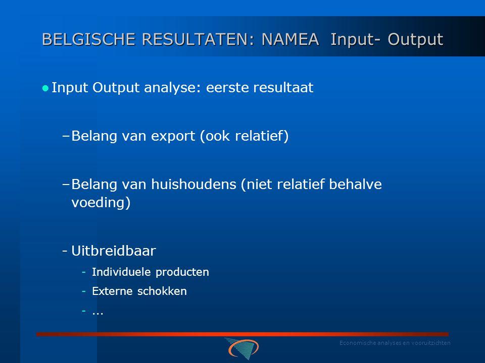 Economische analyses en vooruitzichten Belgische Resultaten: Namea Input-Output  Input-Output analyse: resultaat (in %) Consumptie Huishouden Consumptie Overheid InvesteringUitvoer Finale vraag31171141 Broeikas305958 Verzuring364754 CZV2912357 Zink137676 Stikstof415252