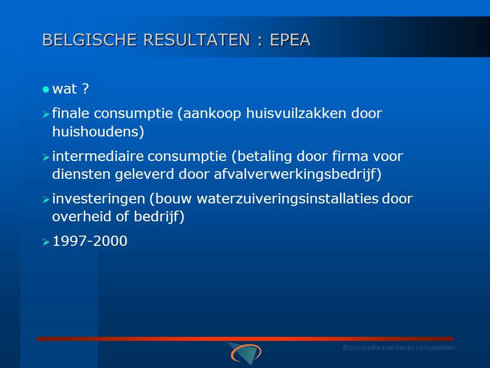Economische analyses en vooruitzichten BELGISCHE RESULTATEN  3 types milieurekeningen  EPEA : uitgaven voor milieubescherming (monetair)  NAMEA lucht : luchtvervuiling (fysisch)  NAMEA water : watervervuiling en -gebruik (fysisch en monetair)