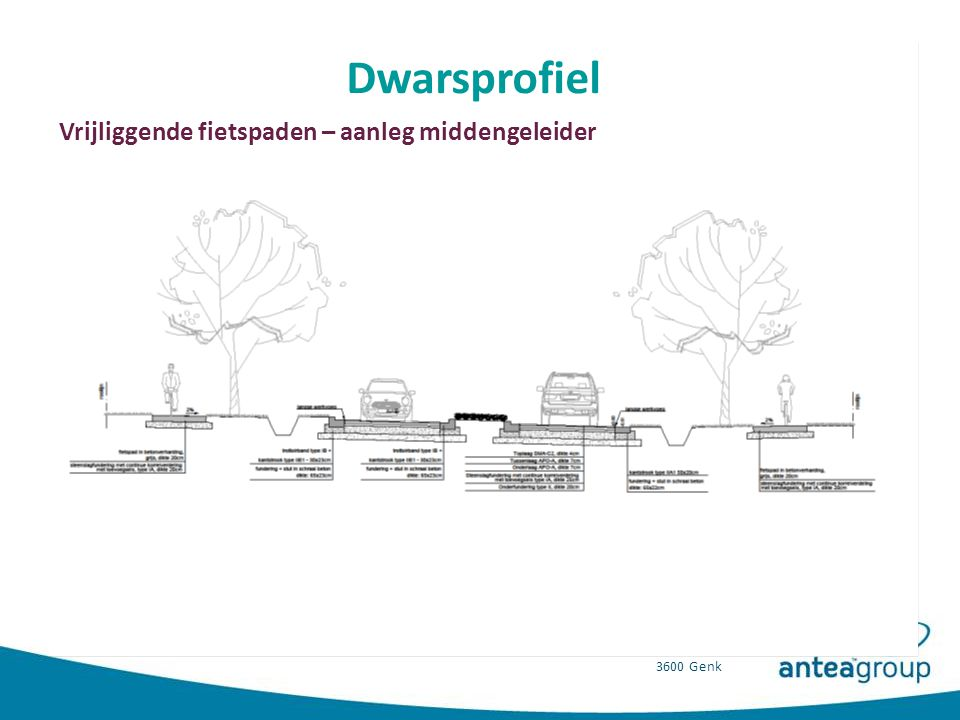 Ingenieursbureau Jaarbeurslaan 25 3600 Genk Dwarsprofiel Vrijliggende fietspaden – aanleg middengeleider