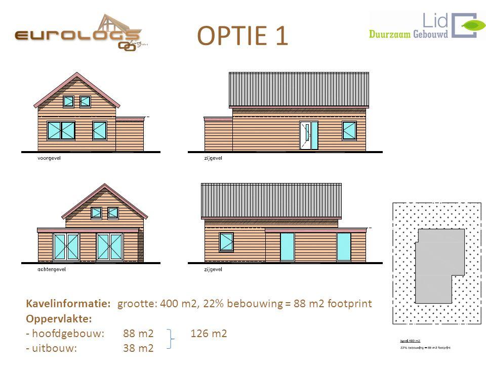 OPTIE 1 Kavelinformatie: grootte: 400 m2, 22% bebouwing = 88 m2 footprint Oppervlakte: - hoofdgebouw: 88 m2 126 m2 - uitbouw:38 m2