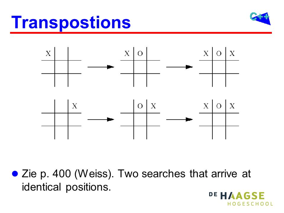 Transpostions  Zie p. 400 (Weiss). Two searches that arrive at identical positions.