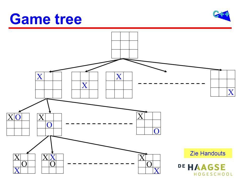 Game tree X X X X OX O X O X O X X O X X O XX Zie Handouts