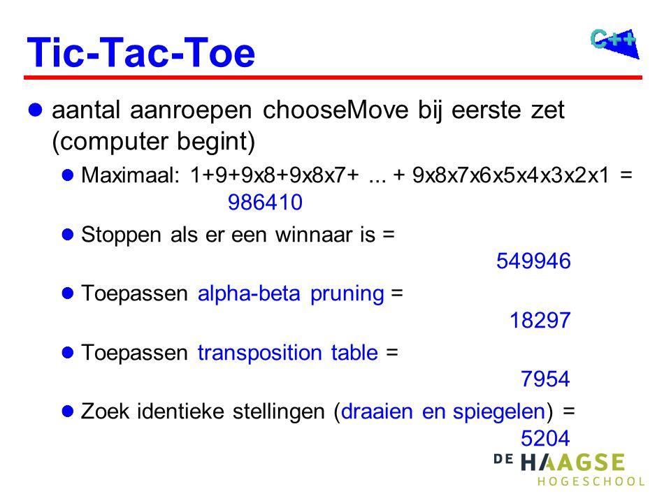 Tic-Tac-Toe  aantal aanroepen chooseMove bij eerste zet (computer begint)  Maximaal: 1+9+9x8+9x8x7+...
