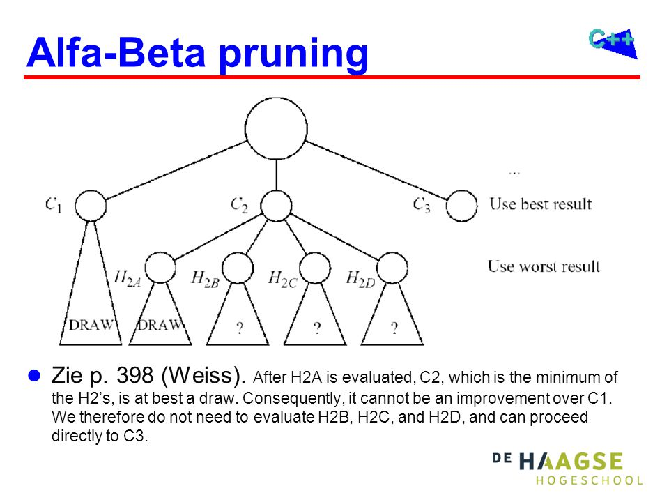 Alfa-Beta pruning  Zie p. 398 (Weiss).