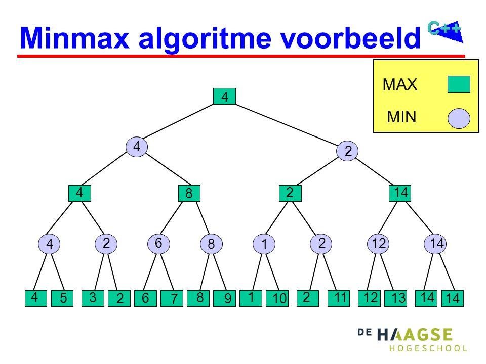 Minmax algoritme voorbeeld MAX MIN 14 13 12 2 2 10 1 9 8 7 62 3 5 4 4 2 6 8 8 1 11 2 12 14 4 4 4 2
