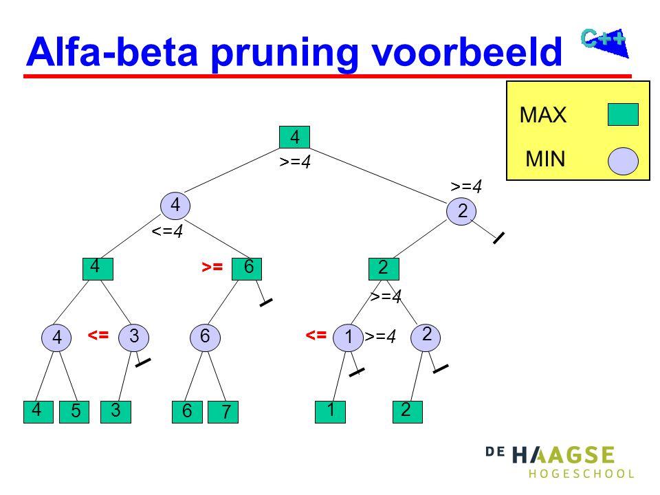 Alfa-beta pruning voorbeeld 14 13 12 2 2 10 1 9 8 7 63 3 5 4 4 2 6 6 8 1 11 2 12 14 4 4 4 2 <= >= <= >=4 <=4 >=4 MAX MIN