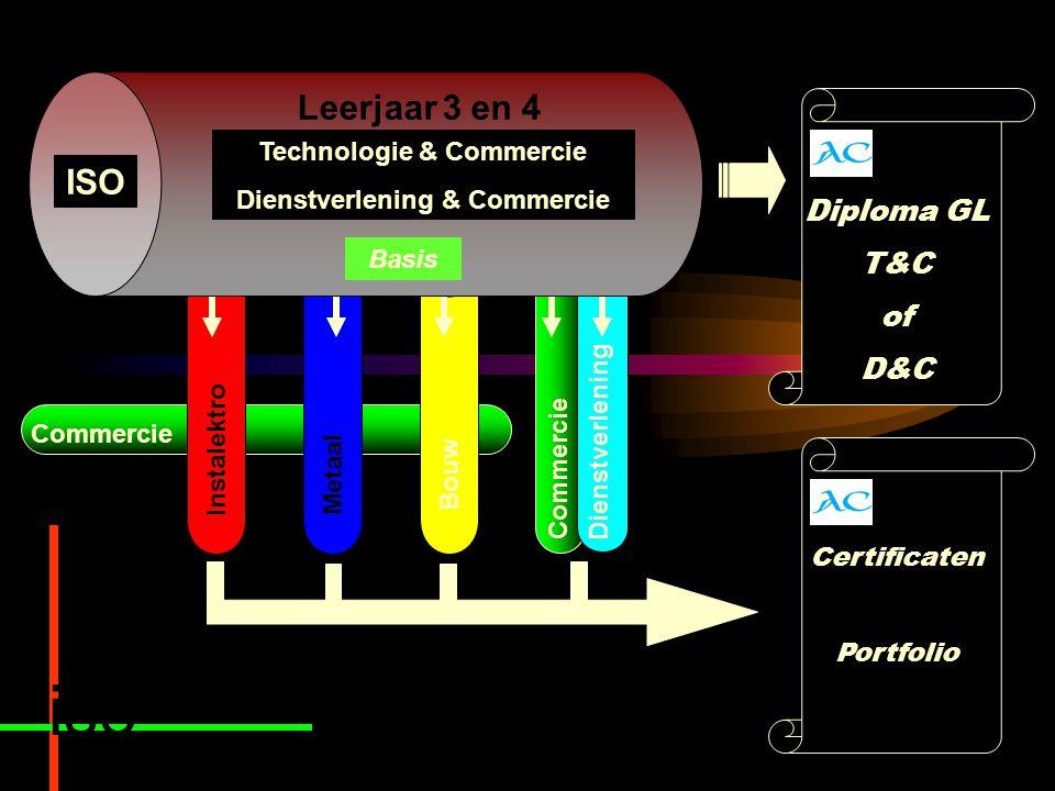 iso © H. Postma Instalektro MetaalBouw Dienstverlening Technologie & Commercie Dienstverlening & Commercie ISO Leerjaar 3 en 4 Diploma GL T&C of D&C A