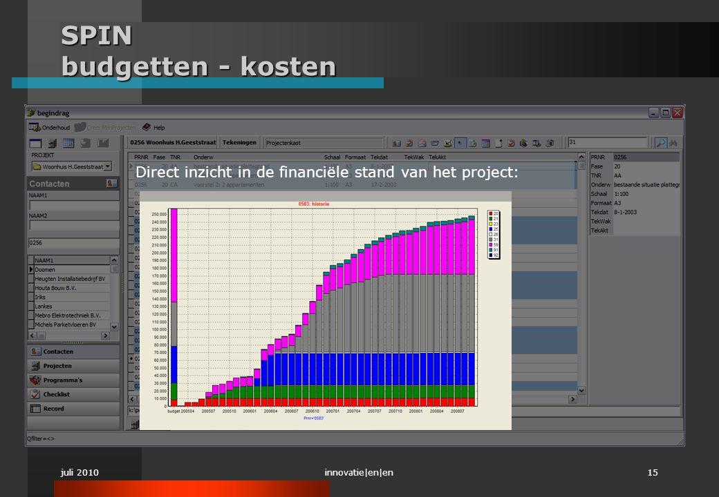 juli 2010innovatie|en|en15 SPIN budgetten - kosten Direct inzicht in de financiële stand van het project: