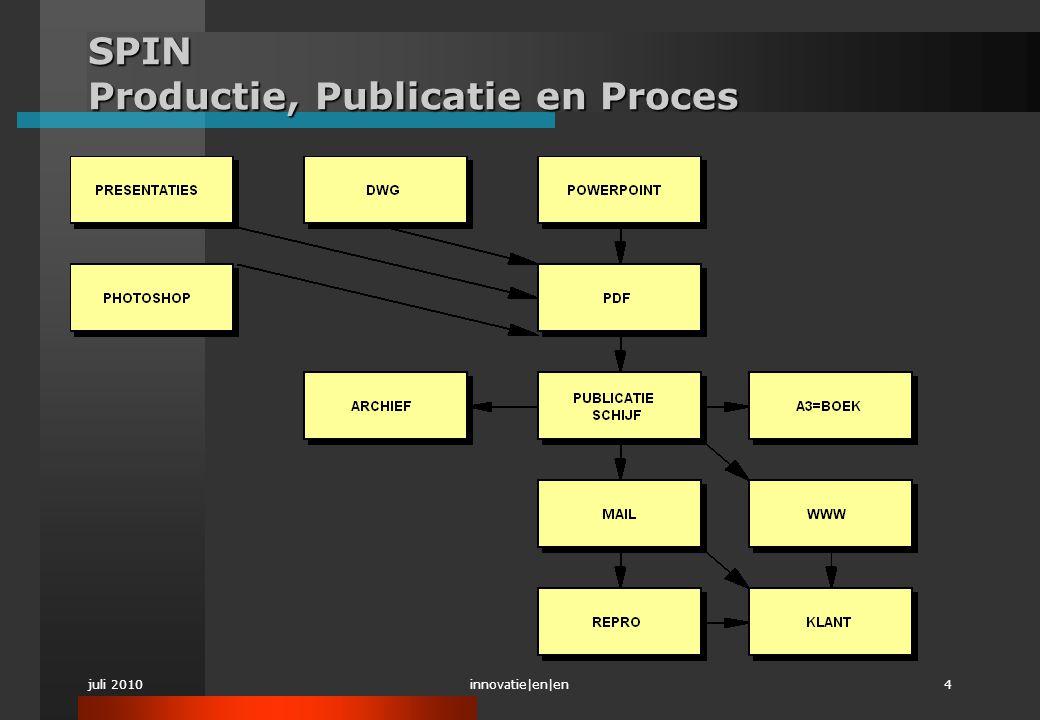 juli 2010innovatie|en|en4 SPIN Productie, Publicatie en Proces