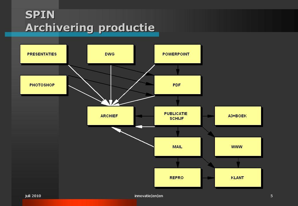 juli 2010innovatie|en|en5 SPIN Archivering productie