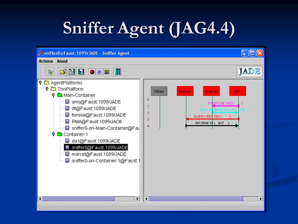 Sniffer Agent (JAG4.4)