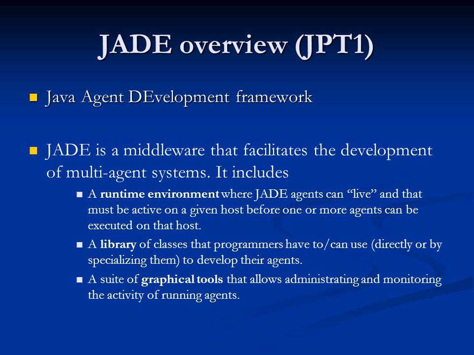 Agent life cycle (JPG3.2.1) doDelete() doActivate() doStart() doSuspend() doWait() doWake() doMove(*,*)