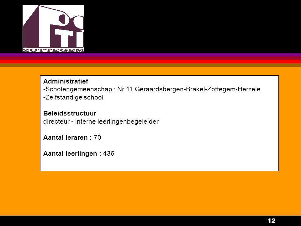 12 Administratief -Scholengemeenschap : Nr 11 Geraardsbergen-Brakel-Zottegem-Herzele -Zelfstandige school Beleidsstructuur directeur - interne leerlingenbegeleider Aantal leraren : 70 Aantal leerlingen : 436
